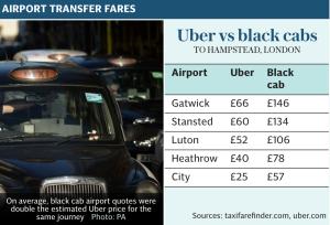 Uber v Taxi