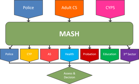 MASH-Graphic-v2.png